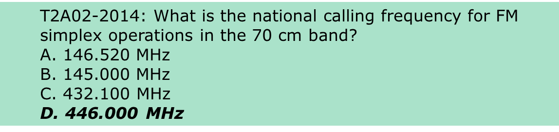 National Simplex Calling Frequency | NewHams info