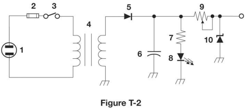 Figure T-2