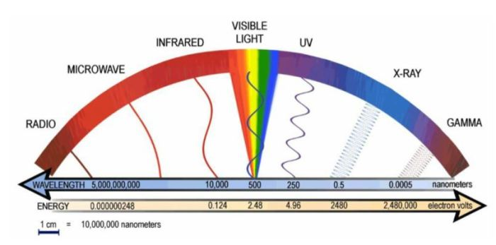 radiation spectrum.JPG