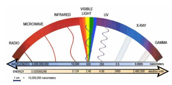 radiation spectrum.JPG