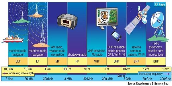 RF-spectrum-RF-Page.jpg